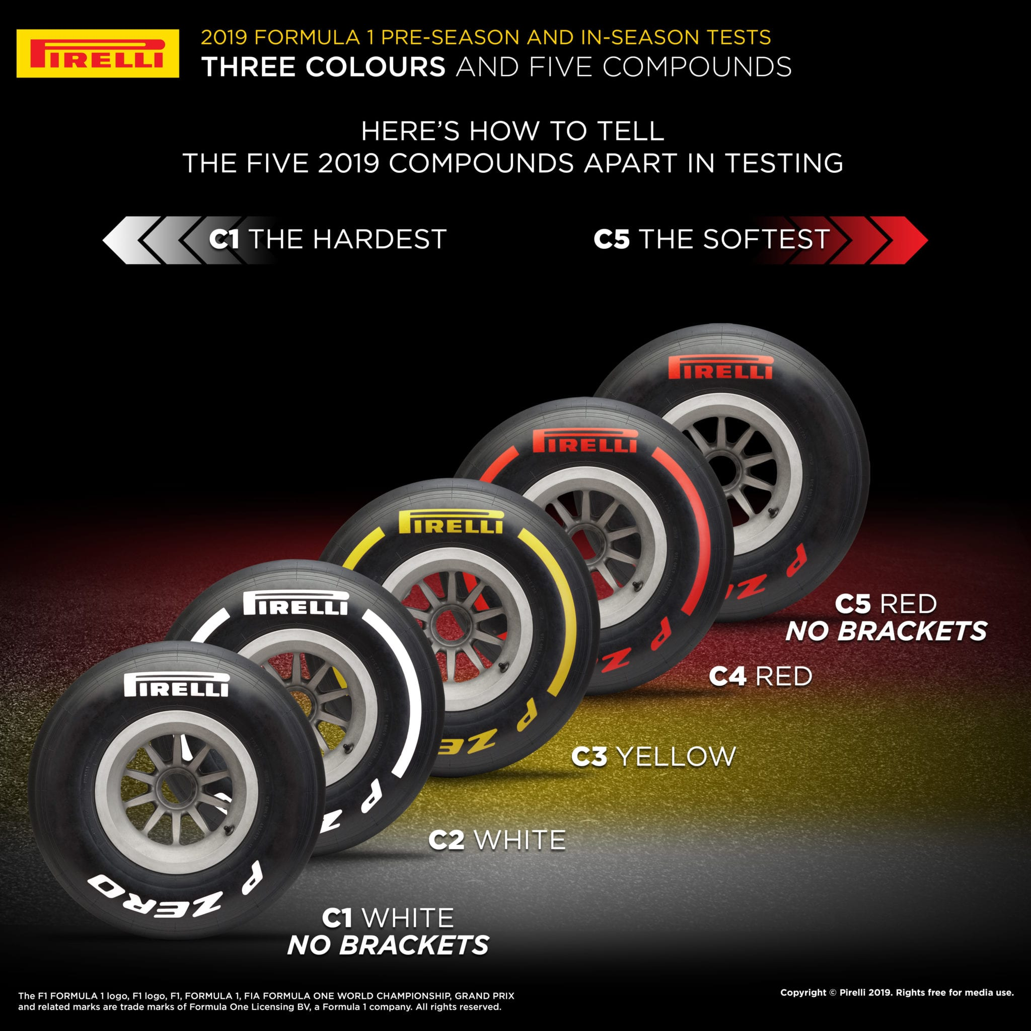 Pirellis for Oz F1 Grand Prix