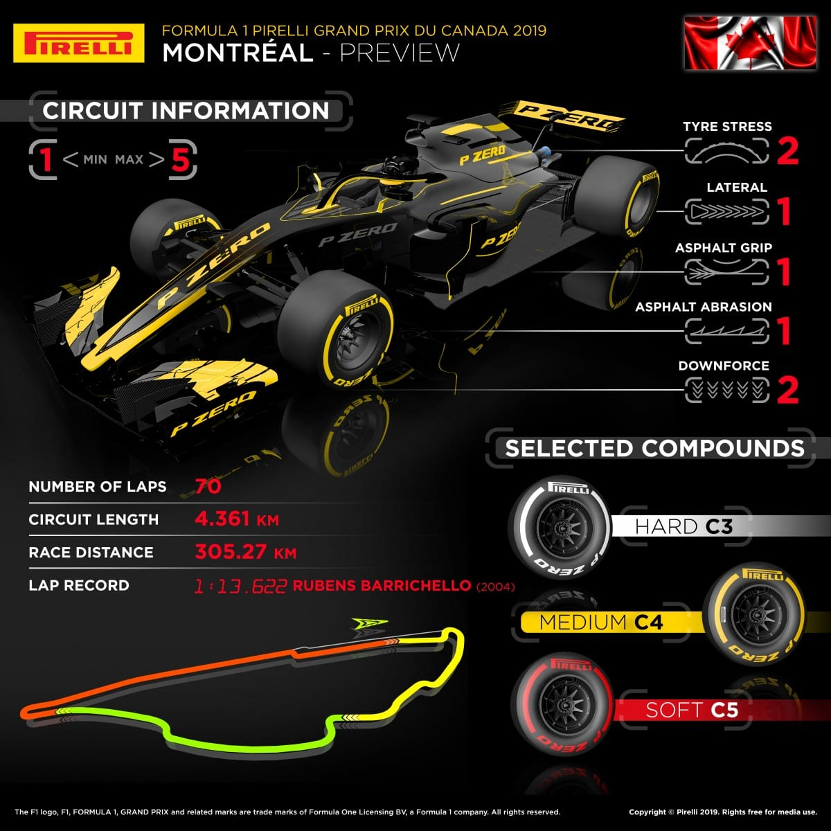 Pirelli's take on Montréal's F1 Grand Prix