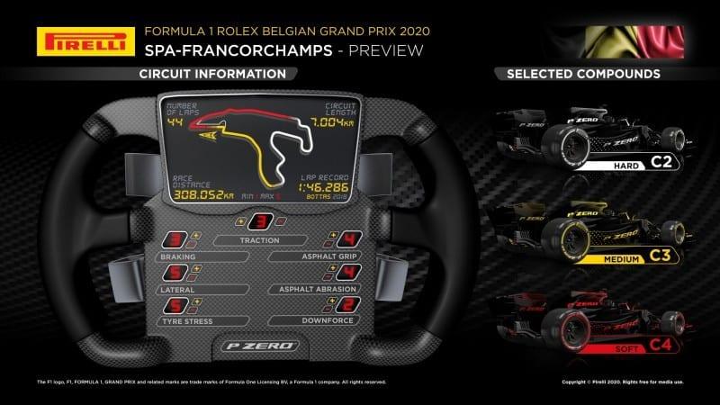 belgian-grand-prix-circuit-info
