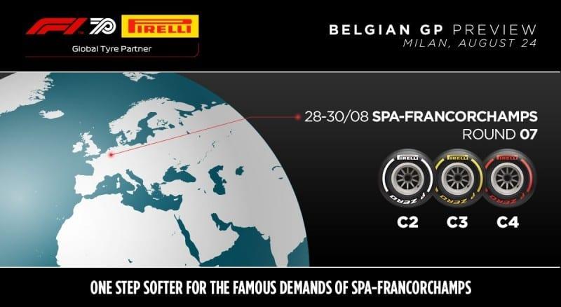 belgian-gran-prix-preview
