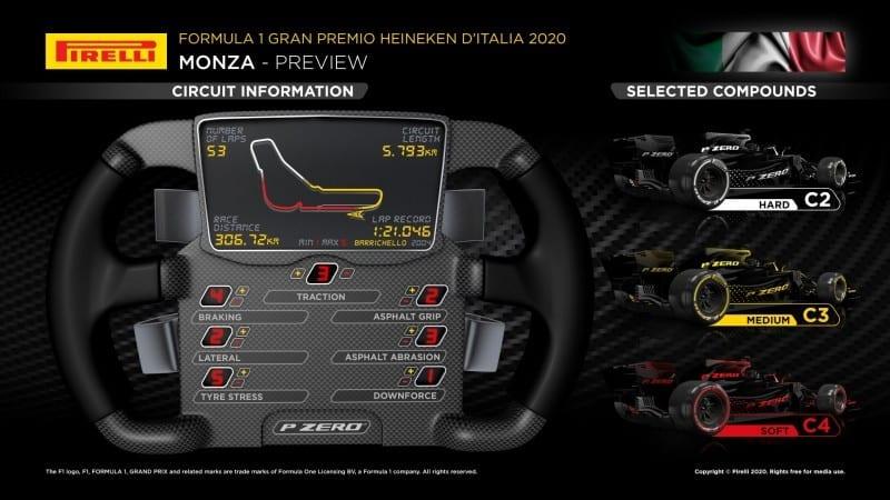 pirelli-monza-circuit-info-italian-grand-prix