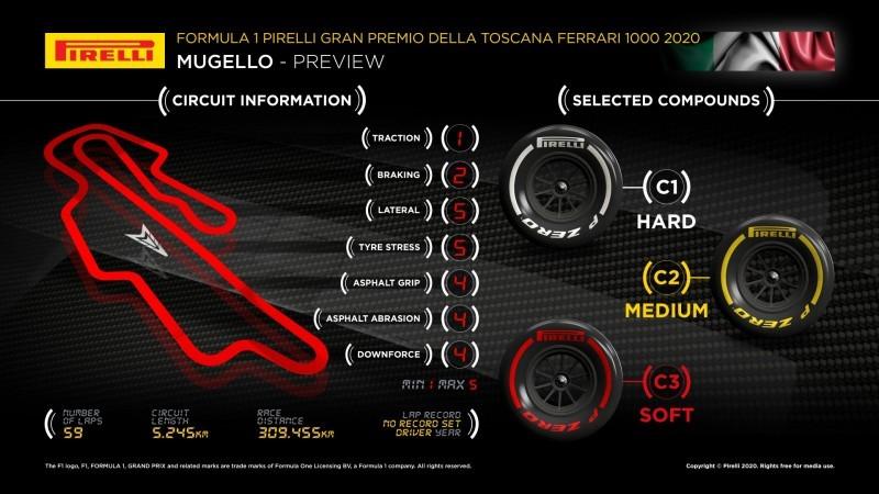 circuit-info-mugello