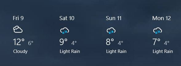 the-ring-weather-forecast